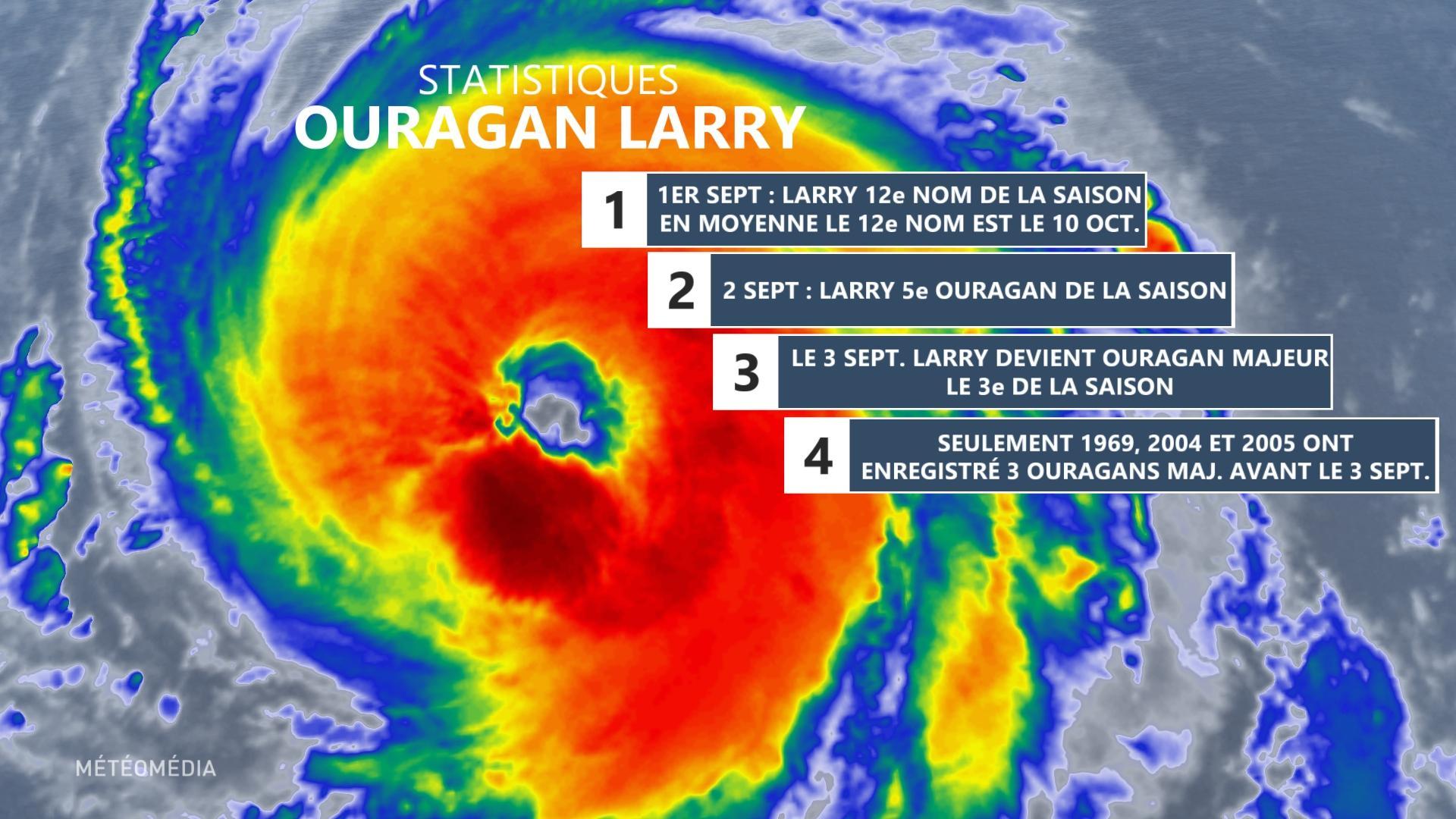 Larry Stat (1)