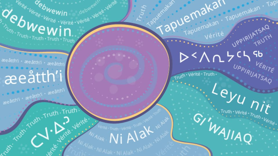 Indigenous languages in building a reconciliation pact.